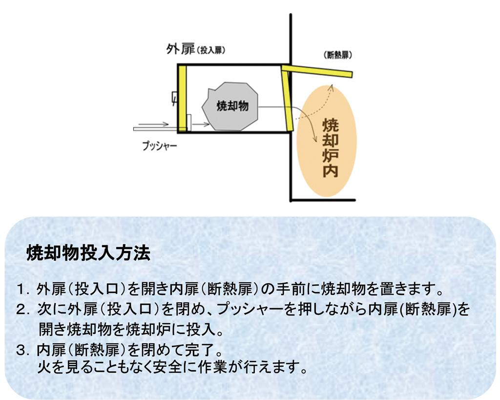 US CHIRIMESER TG-100 使いやすさと安全性のイラスト