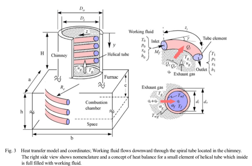 日本機械学会論文掲載のイラスト 説明図解