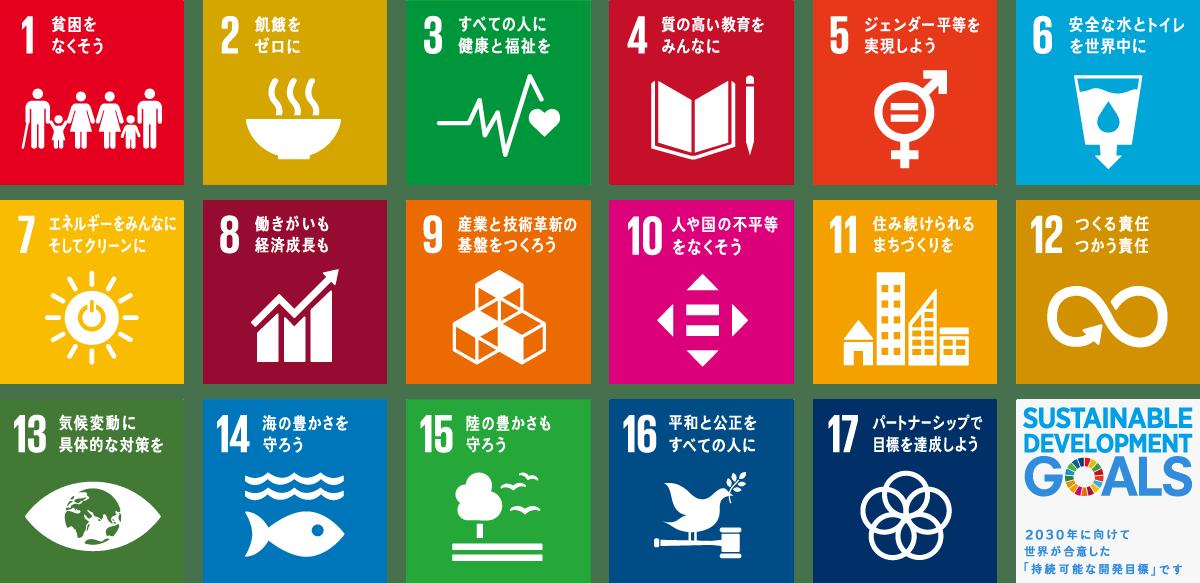 持続可能な開発目標(SDGs:Sustainable Development Goals)環境課題など17の目標